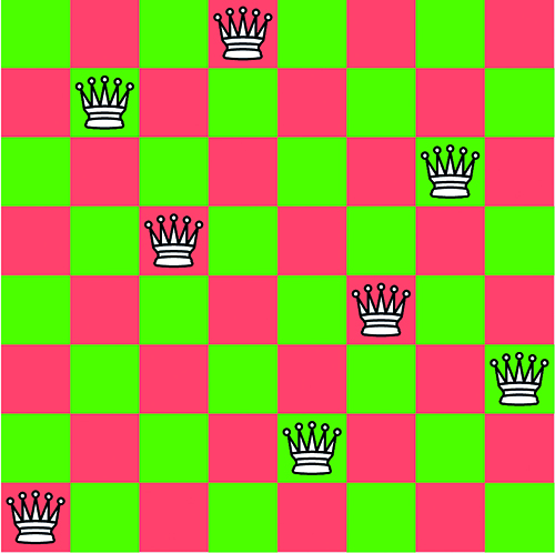 Figure 2 The knight's move can prove useful, but it's not always sufficient to place all eight queens on the board