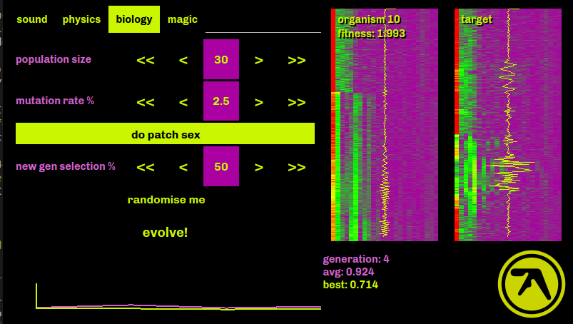 The sounds are compared with your original. The best ones are evolved with random mutations.