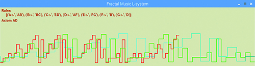Figure 2 Adding graphics to the sound output