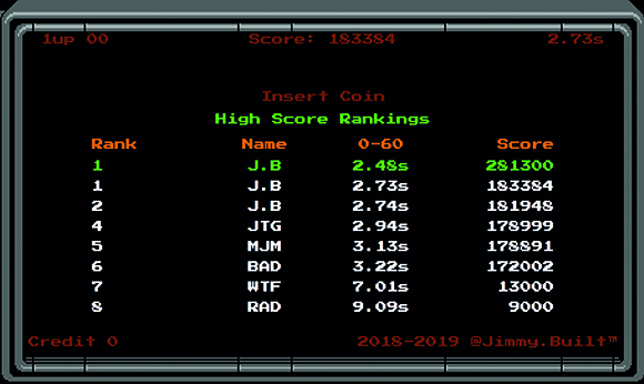 Teslonda high score table