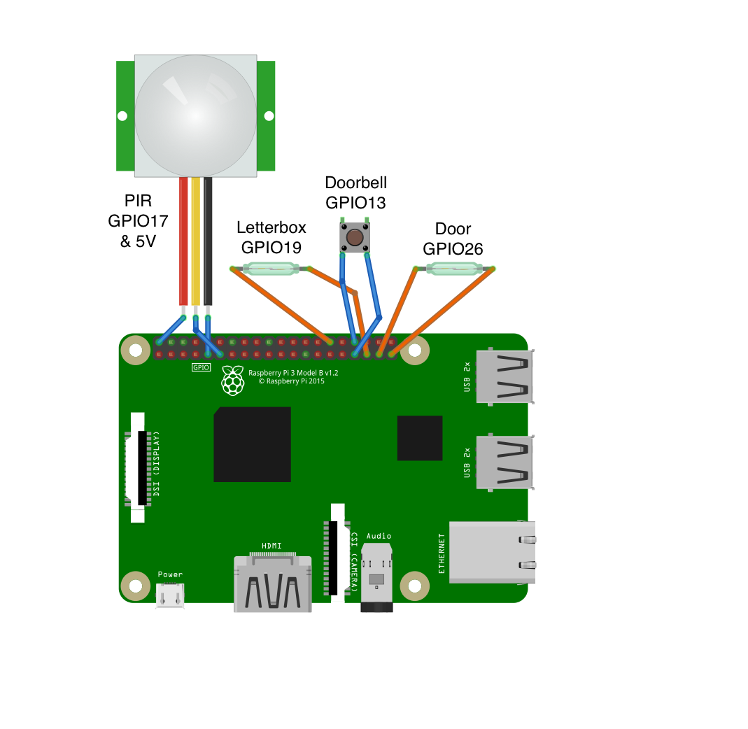 Wire up your Pi like so